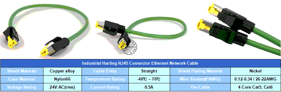 harting-rj45-ethernet-network-cable
